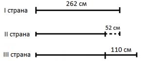 zadacha-triygylnik-3kl